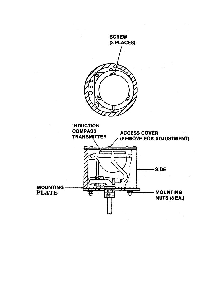 figure 7  typical induction compass transmitter installation