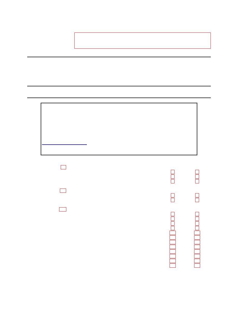 Calibration Procedure For Function Generator Sg 1288 G