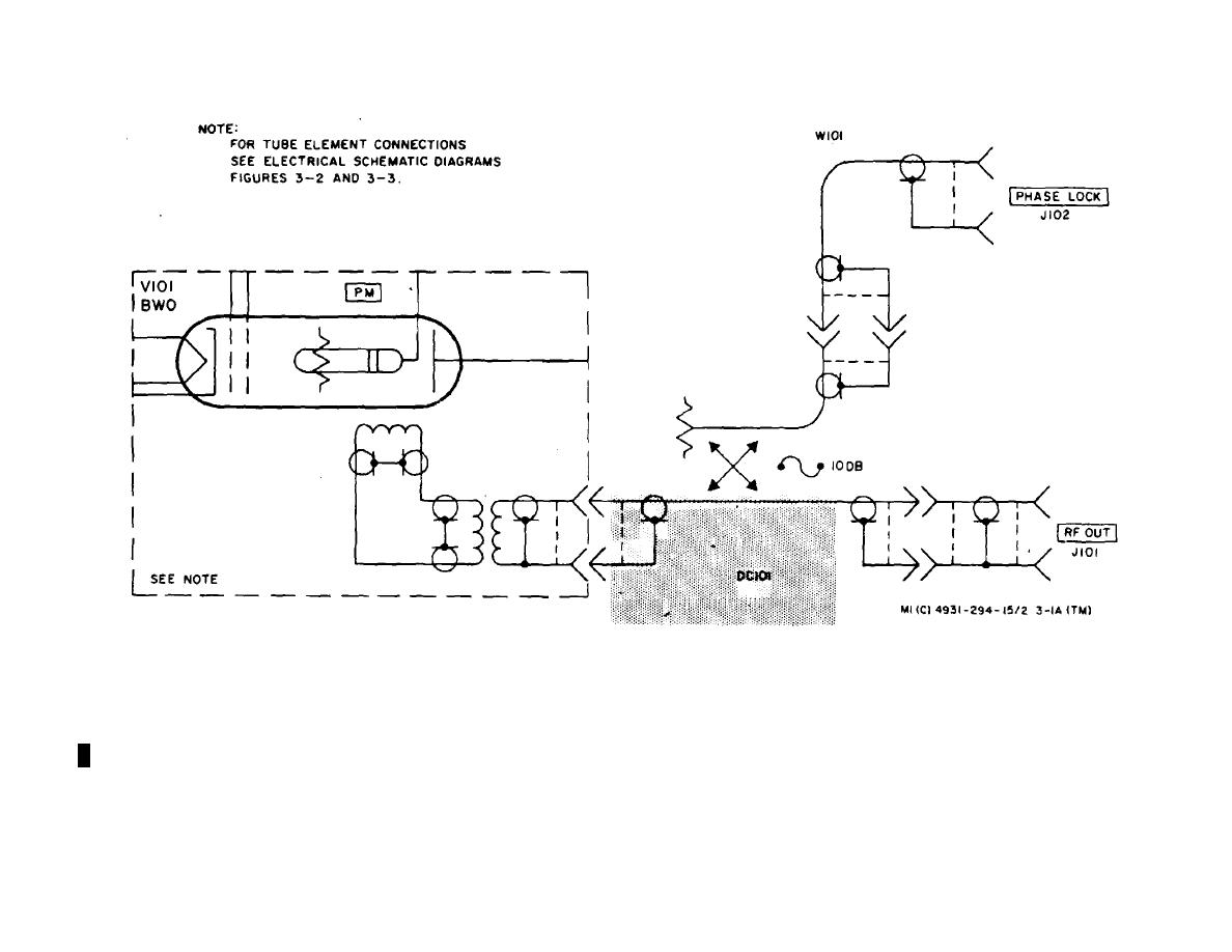Figure 3 1 P Band Rf Head Microwave Schematic Diagram Circuit Tm9 4935 294 15 2
